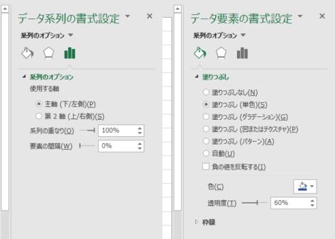 データ系列の設定